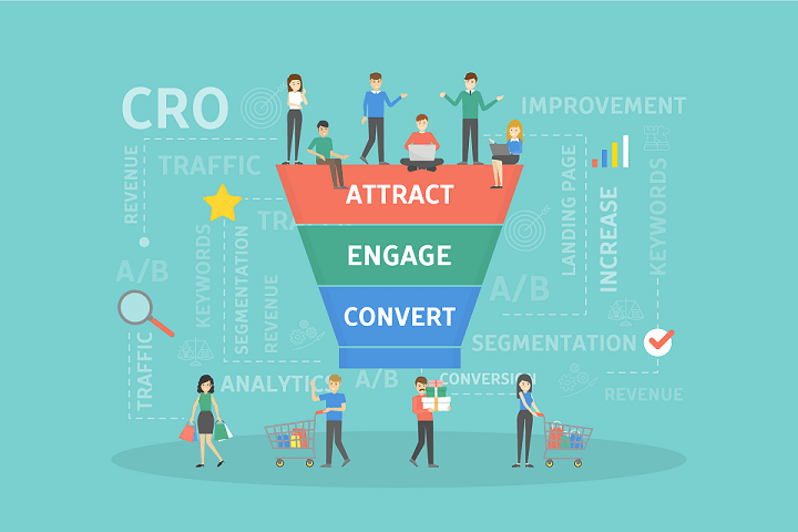 Chicago SEO and CRO or conversion rate optimization